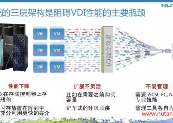 Nutanix 为 VDI 虚拟桌面提供先进的超融合基础架构